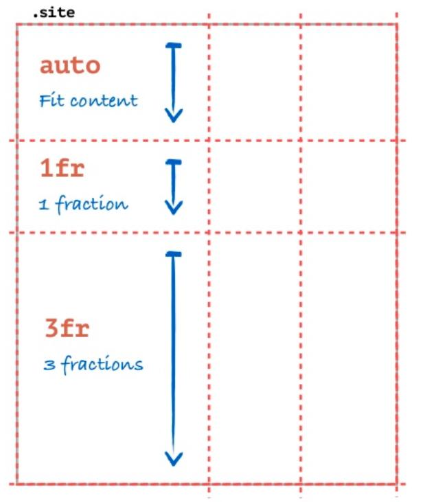 Tldr Dev Notes
